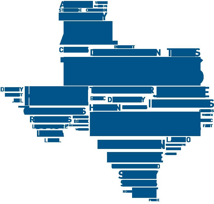 Texas word cloud